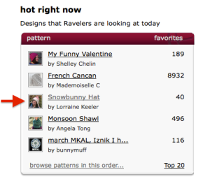 Ravelry Hot Right Now Screen Shot